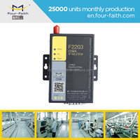F2003 gsm modem with sim card driver download 3G Wireless GSM industrial with SIM Card Modems m