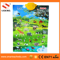 Shenzhen Fruit & vegetable english learning alphabet chart wall