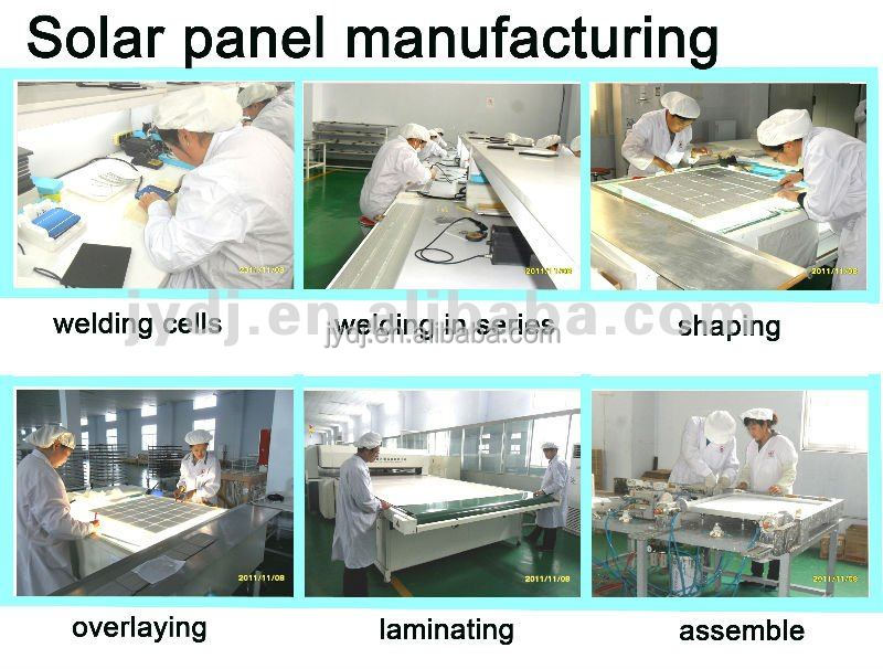 manufacturers photovoltaic solar panel in china
