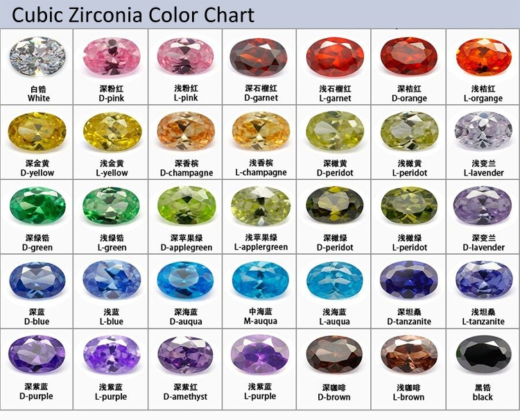 다채로운 다양한 큐빅 지르코니아 태국 판매