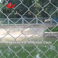 Chain Link Fence Weave Mesh