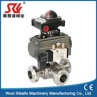 manual thread ball valve