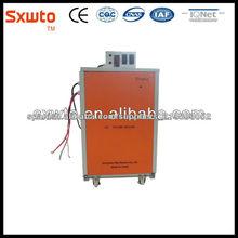 eficientes Potencia industrial El procesamiento de metales