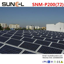 400 watt solar panel import from China
