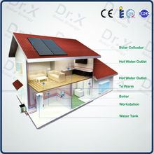 high quality split pressurized flat panel flat panel solar water heater system with simple working principle