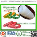 Matérias-primas de borracha de silicone fabricante de pulseira de silicone fazendo