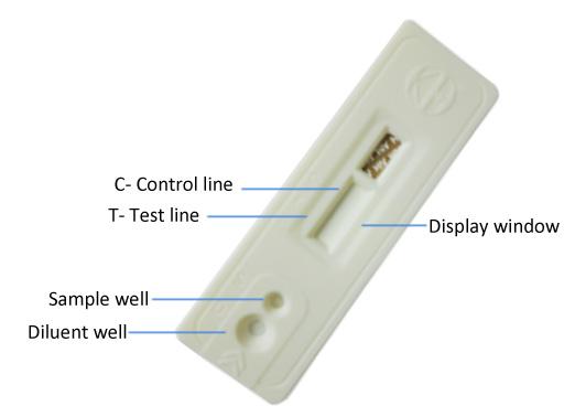 Medical Rapid Test Medical Rapid Test Kits Hiv