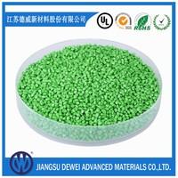 Lead-free UL PVC jacketing/insulation compound