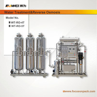 Water Treatment with price