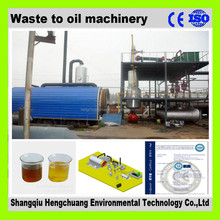 Elertric heating system waste tyre recycling machine with 45% high oil yield PLC control system