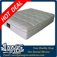 professional cheap king double size pocket spring factory mattress
