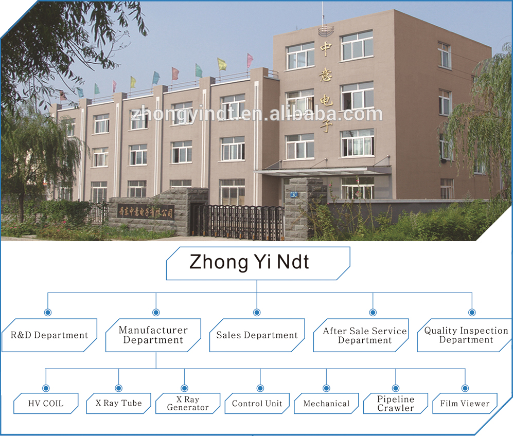 ZHONGYI NDT CO., LTD