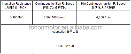 Parameters_ignition_coil_DY100.JPG