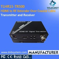 Transmitter Receiver with HDMI connector