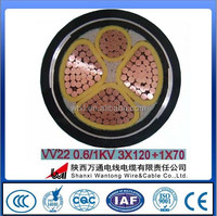YJV Power Cable with CU Conductor XLPE Cable