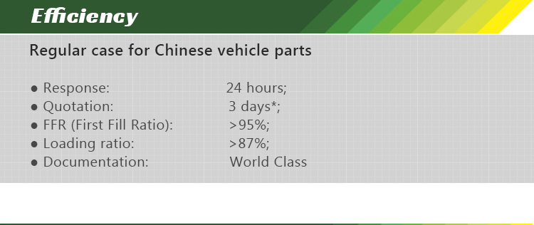 high quality faw auto parts