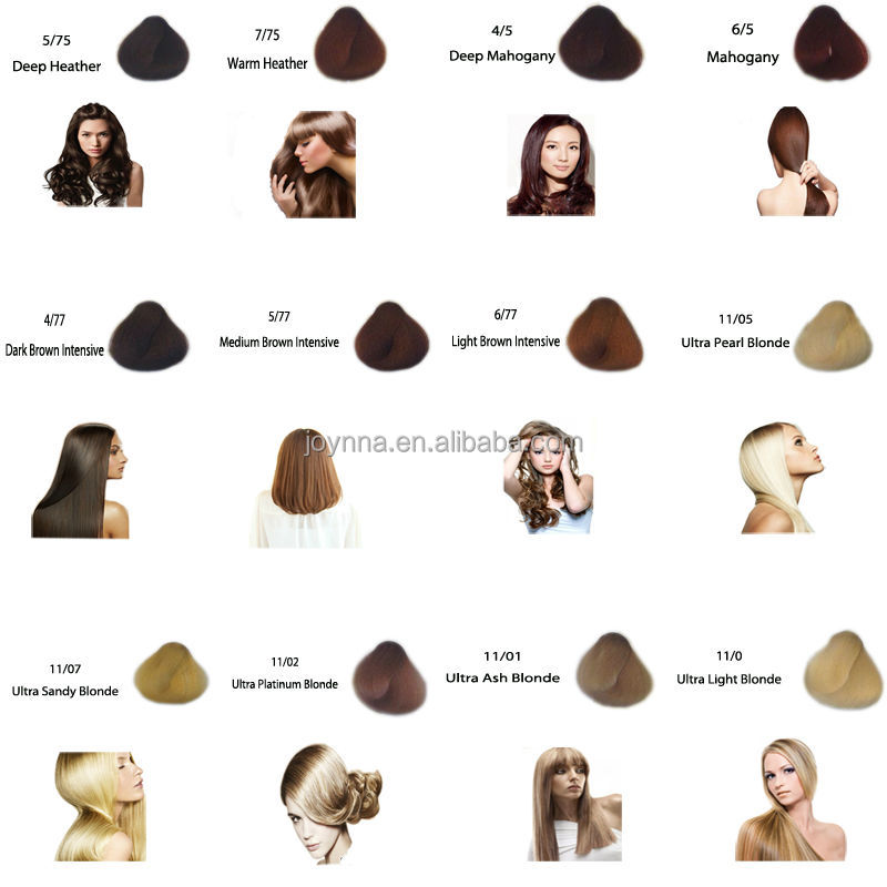Best Hair Color For Gray Hair 2015 Best Hair Dye For African