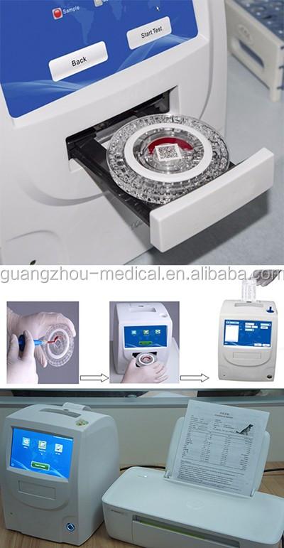 Uses of veterinary dry chemistry analyzers 1