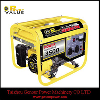 Mini LPG generator, LPG Gasolinel powered portable generator 2.2kva