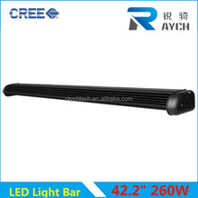 CE Approved Special IP68 one Row 24PCS Led Light Bar Heavy Duty,Indoor,Factory, Military,Agriculture,Marine,Mining Work Light