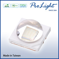 3W 650-670nm Plant Grow Light LED