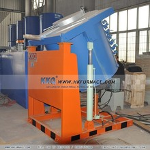 Energy saving hot sell high frequency induction furnace