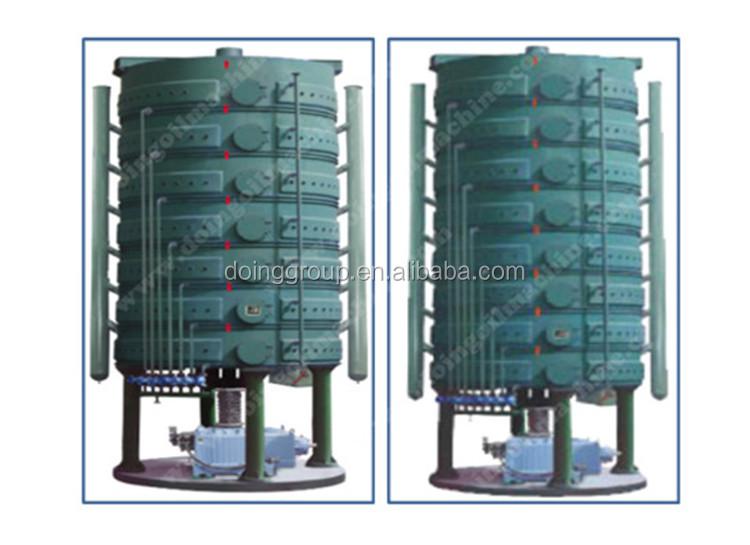 Цена оборудования для производства подсолнечного масла с высоким выходом масла