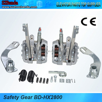 Elevator Safety Device: Elevator Safety Gear