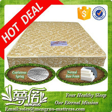 Budget sleepwell coil spring furniture kerala mattress