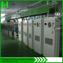 1000W industrial panel air conditioner for Electric Power Equipment Room
