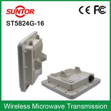 RJ45 / Ethernet 5.8ghz wireless camera av receiver