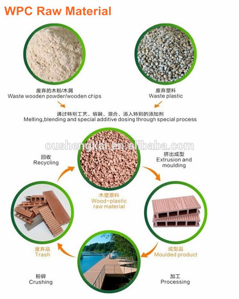 wpc raw material.jpg