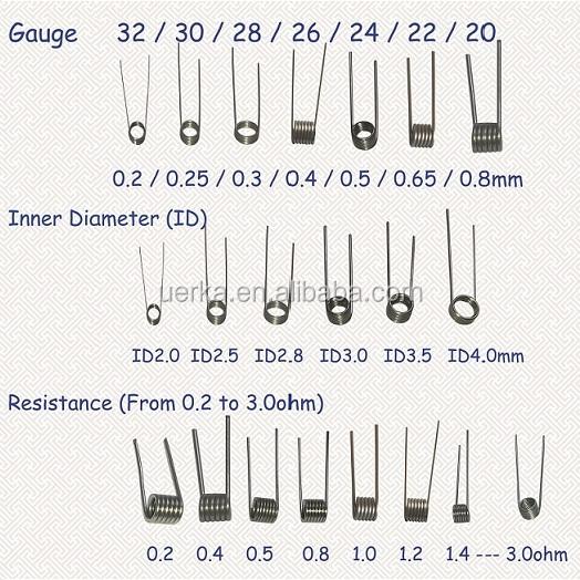 1 Gauge Vs 2 Gauge Jumper Cable