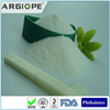 research chemcials plastic raw materials prices blowing agent for foam