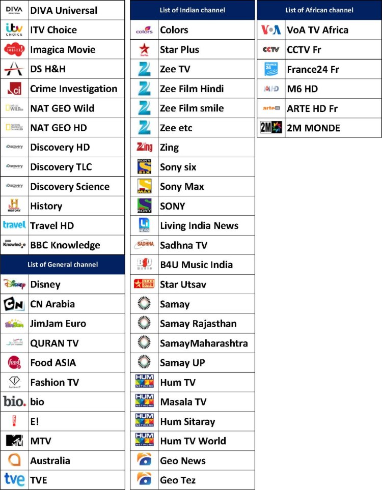 Sports channel android iptv box with more than 250 channels by salange