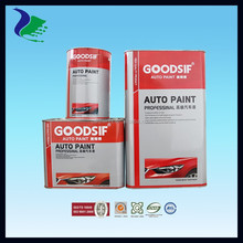Auto Refinish Paint Super Fast Dry Acrylic Varnish ( Manufacture in Guangzhou )