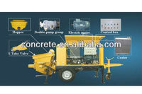 Portable concrete spraying pump with competitive prices