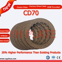 China motorcycle clutch plate,manufacturer motocycle parts,motorcycle friction material clutch disc plate