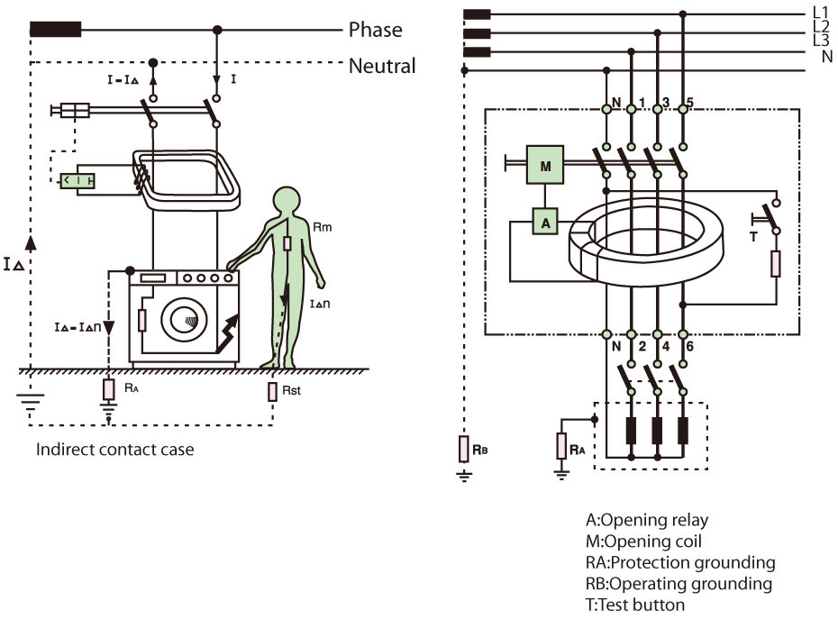 2p electromagnetic residual current circuit breaker