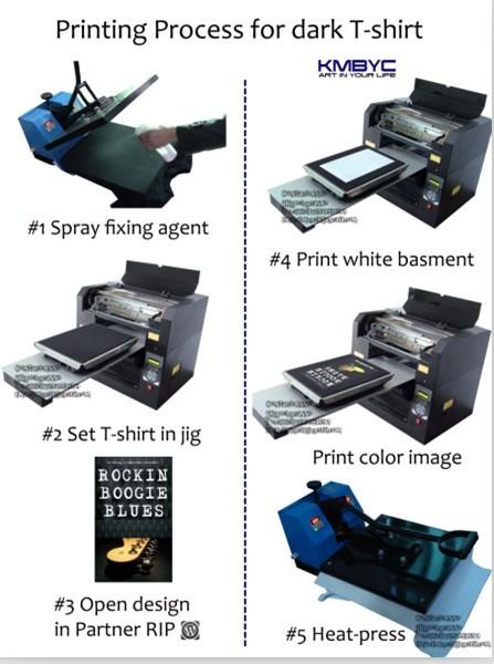 t shirt mug printing machine price