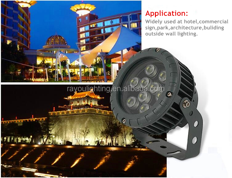 led-projector-light-application-places