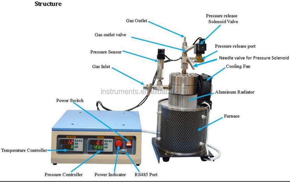 Hydrothermal Synthesis Reactor Laboratory Pressure Vessel