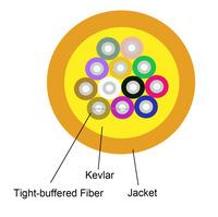 TS Soft Flexible Multi Core Distribution Fiber Optic Cable