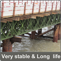 New type SGS,BV,iso bailey steel bridge component-high resistant stress panel