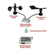 Wireless Wind speed and direction monitor
