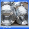 Galvanized Iron Wire Galvanized Welded Wire Mesh Galvanized Wire Mesh