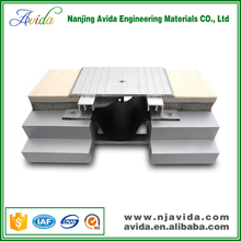 Recessed aluminium expansion joint covers in building materials