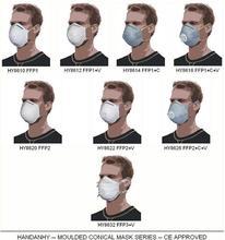 EN149 FFP1 FFP2 FFP3 disposable dust mask, active carbon and valved respirator