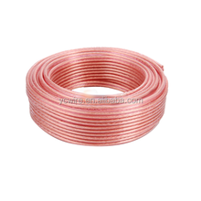 Power cable inner conductor