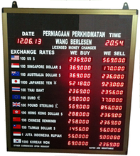 Currency Exchange Rate Display Board - 12 Countries
